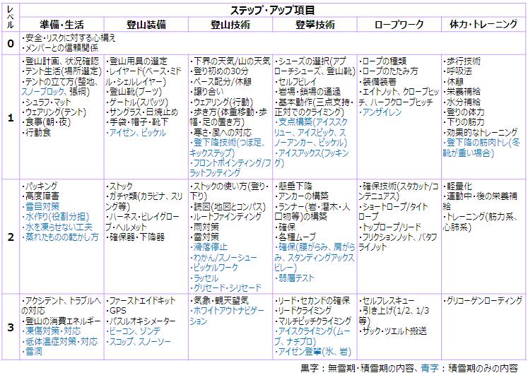 2015yukiyama03.png