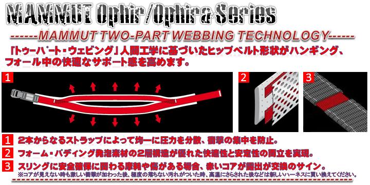 MAMMUT_TWO-PART_WEBBING_TECHNOLOGY1.png