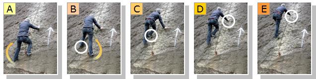 三点支持での登り