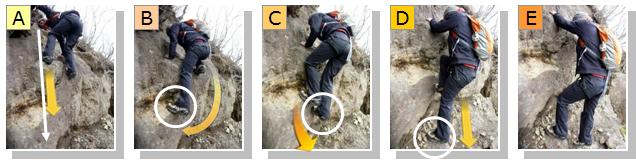 岩場での下降方法