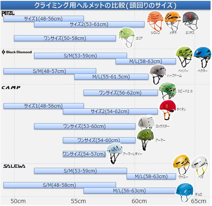 how_to_choose_helmet05.png
