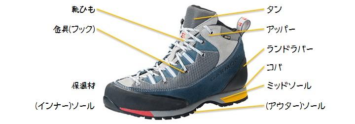 登山靴の各部位名称