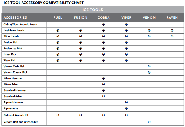 ice_tool_accessory_compatibility_chart.png