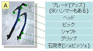 アイスクライミングの装備(アイスアックス)