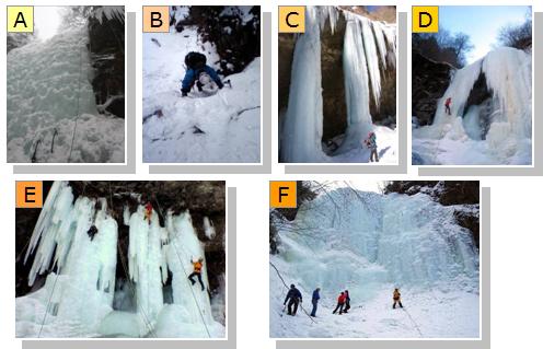 自然の滝(氷瀑、氷柱)