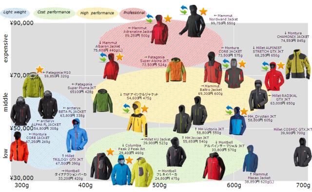 snowequipment02.png