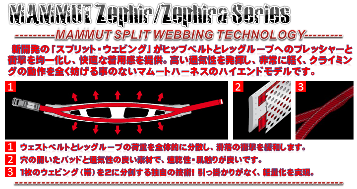 mammut_split_webbing_technology1.png