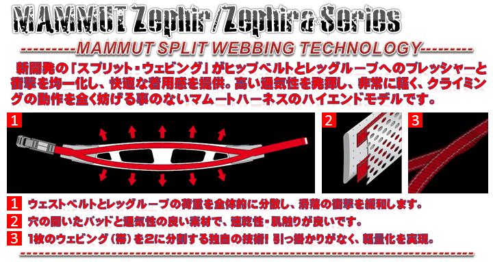 mammut_split_webbing_technology1.png