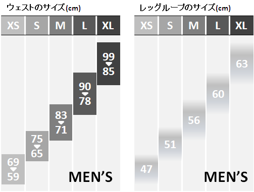 マムートハーネス メンズのサイズ表(mammut harness mens size chart)