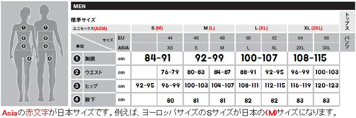 マムートのサイズ表(mammut size chart)